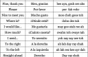 spanish-terms